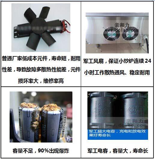 8千瓦商用台式平面电磁炉厂家