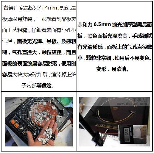亲和力商用电磁高背煲汤电磁炉6.5mm加厚微晶面板