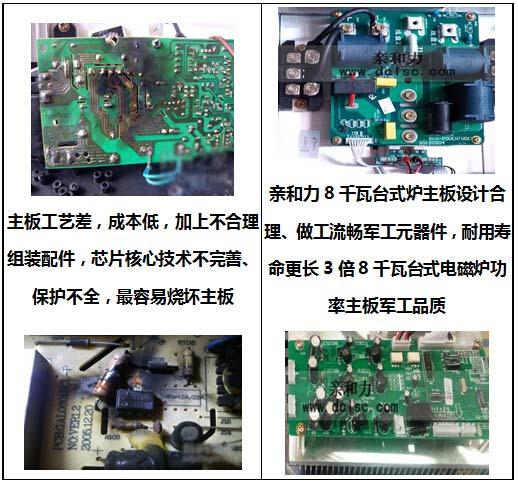 亲和力商用电磁炉厂家机芯主板