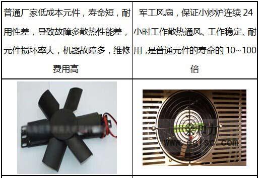 ***耐用的拉面专用电磁炉生产厂家