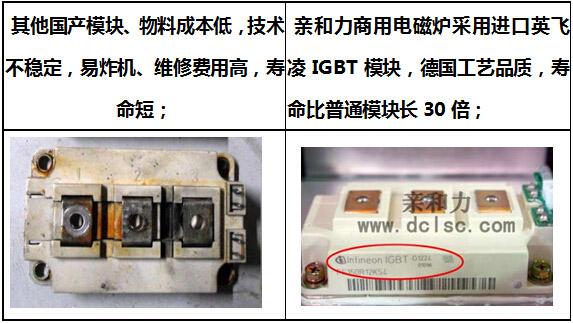 亲和力超高配商用电磁炉进口元器件