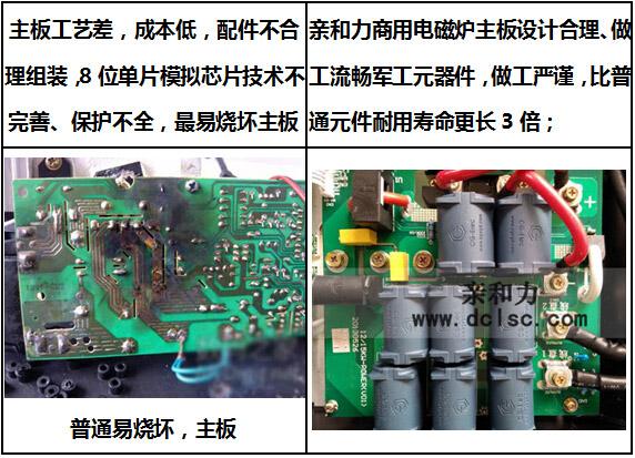 亲和力超高配商用电磁炉军工元件